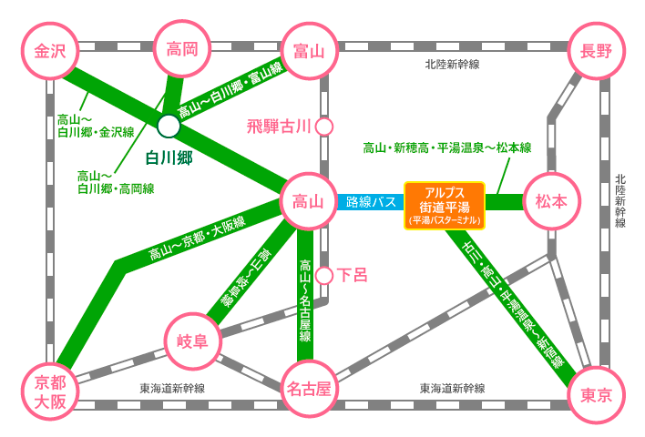 高速バス・電車でのアクセス