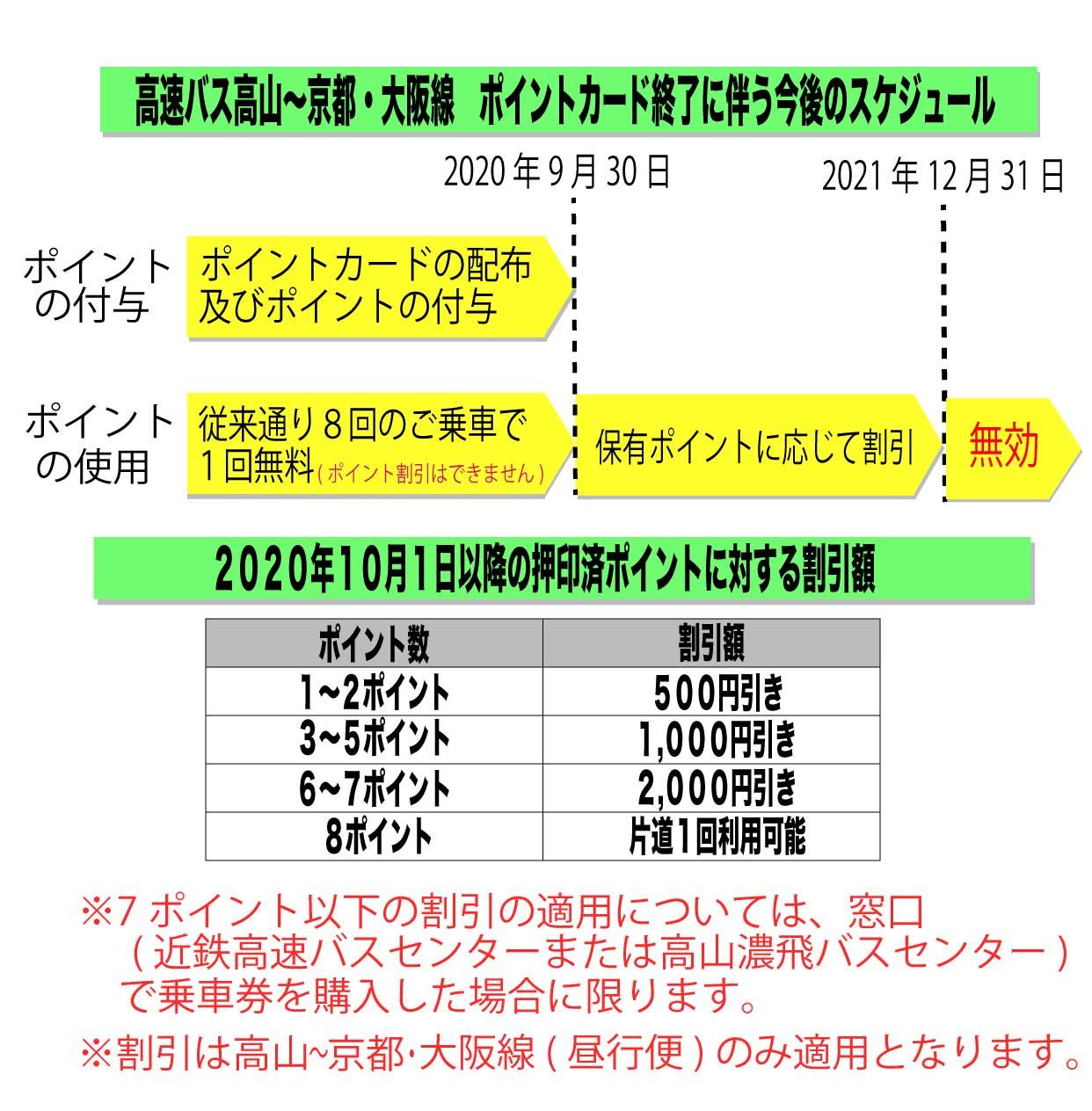 大阪線イメージ