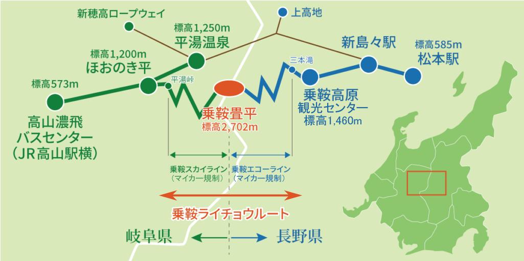 norikura-raicho-route